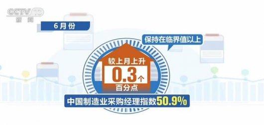 6月份中国制造业采购经理指数