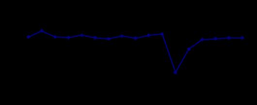 国家统计局:7月份国民经济继